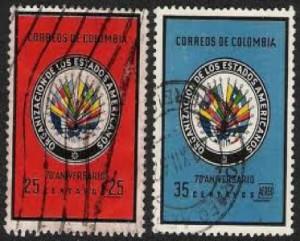 Le retrait du pacte de Bogota de 1948 par la Colombie