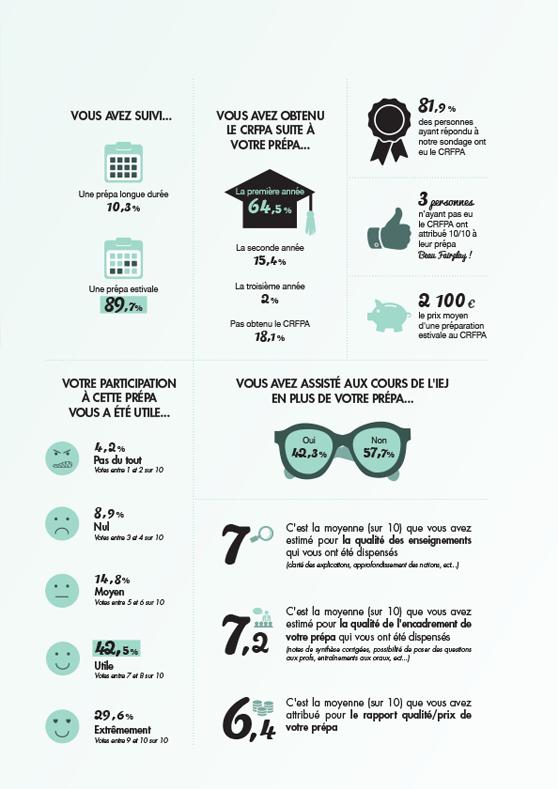 infographieprepa2