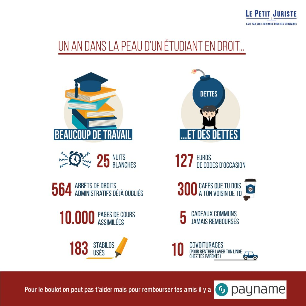 PAYNAME_infographie